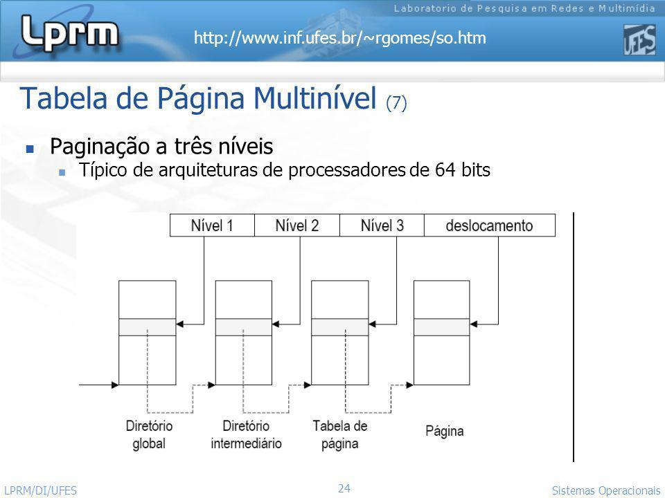 http://www.inf.ufes.br/~rgomes/so.htm 24 Sistemas Operacionais LPRM/DI/UFES Tabela de Página Multinível (7) Paginação a três níveis Típico de arquitet