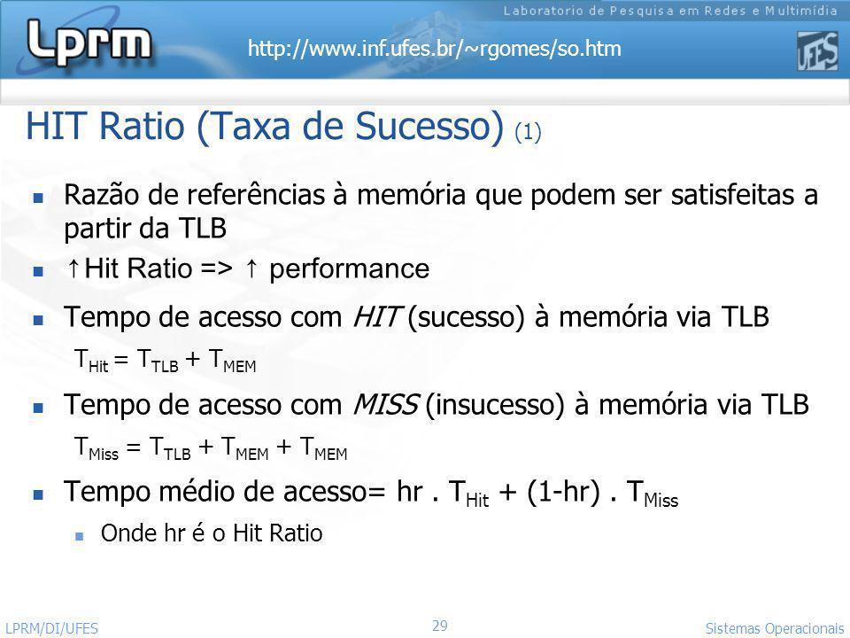 http://www.inf.ufes.br/~rgomes/so.htm 29 Sistemas Operacionais LPRM/DI/UFES HIT Ratio (Taxa de Sucesso) (1) Razão de referências à memória que podem s