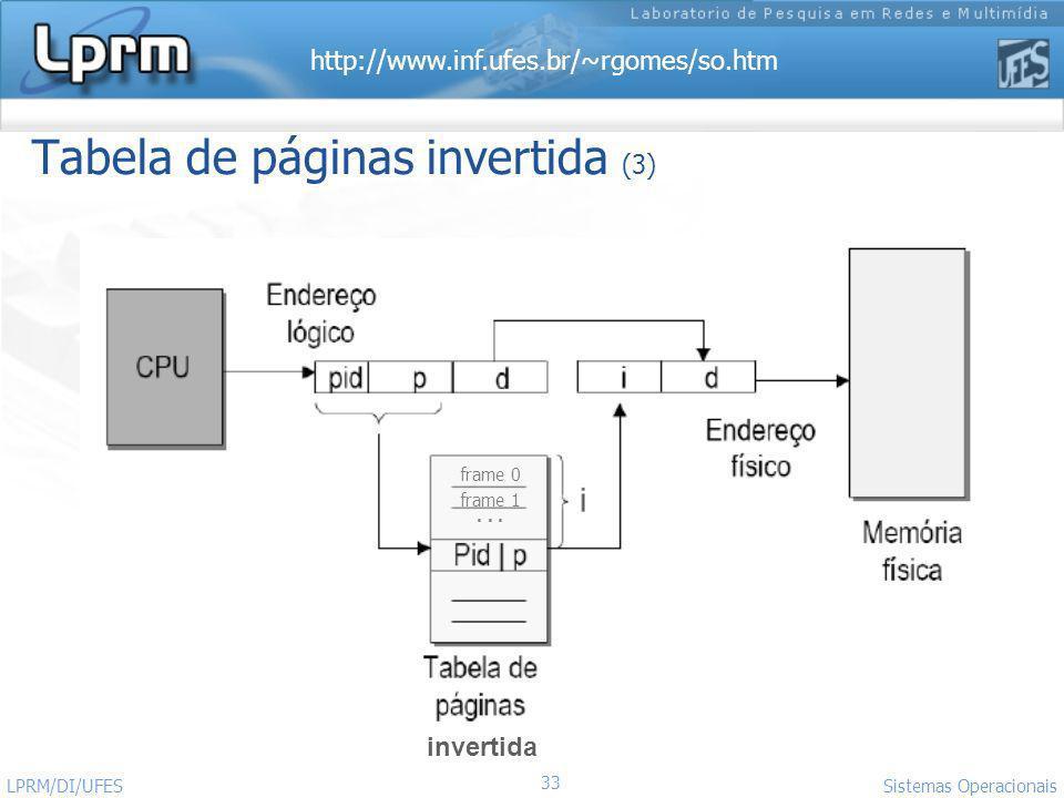 http://www.inf.ufes.br/~rgomes/so.htm 33 Sistemas Operacionais LPRM/DI/UFES Tabela de páginas invertida (3) frame 0 frame 1... invertida