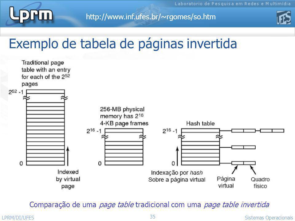 http://www.inf.ufes.br/~rgomes/so.htm 35 Sistemas Operacionais LPRM/DI/UFES Exemplo de tabela de páginas invertida Comparação de uma page table tradic