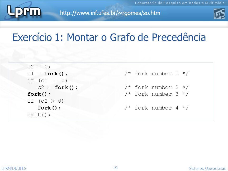 http://www.inf.ufes.br/~rgomes/so.htm Sistemas Operacionais LPRM/DI/UFES 19 Exercício 1: Montar o Grafo de Precedência c2 = 0; c1 = fork(); /* fork nu