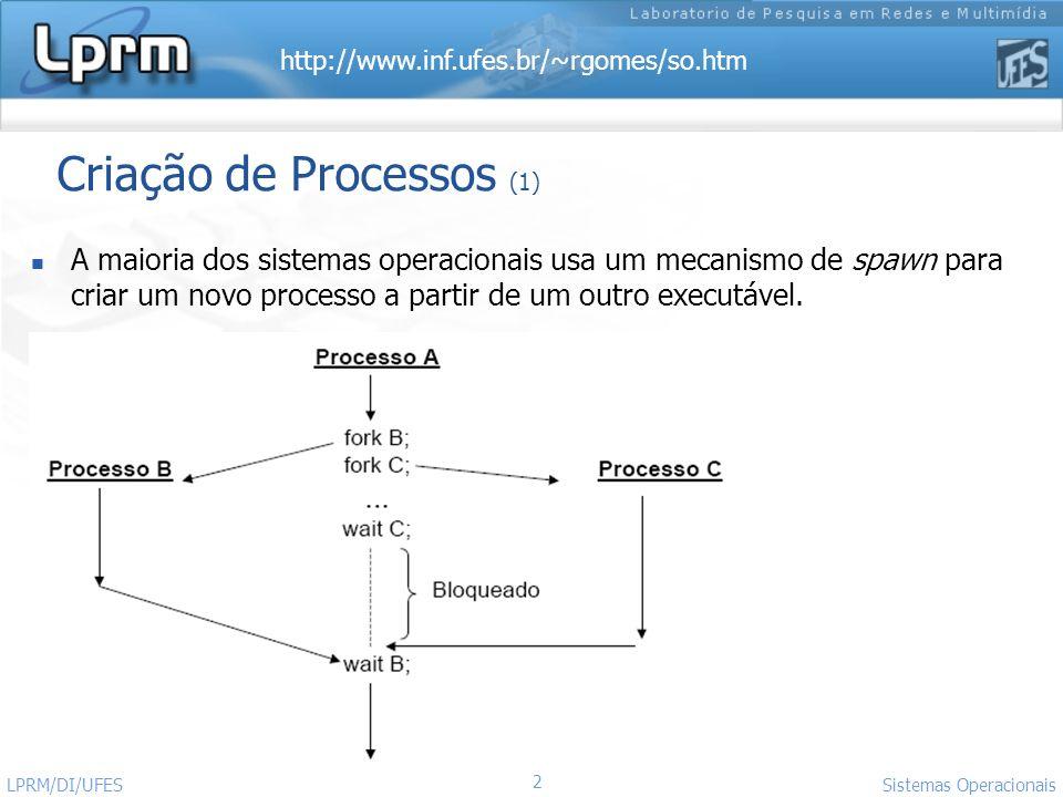 http://www.inf.ufes.br/~rgomes/so.htm Sistemas Operacionais LPRM/DI/UFES 2 Criação de Processos (1) A maioria dos sistemas operacionais usa um mecanis