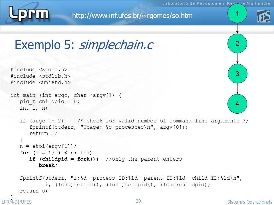 http://www.inf.ufes.br/~rgomes/so.htm Sistemas Operacionais LPRM/DI/UFES 20 Exemplo 5: simplechain.c #include int main (int argc, char *argv[]) { pid_