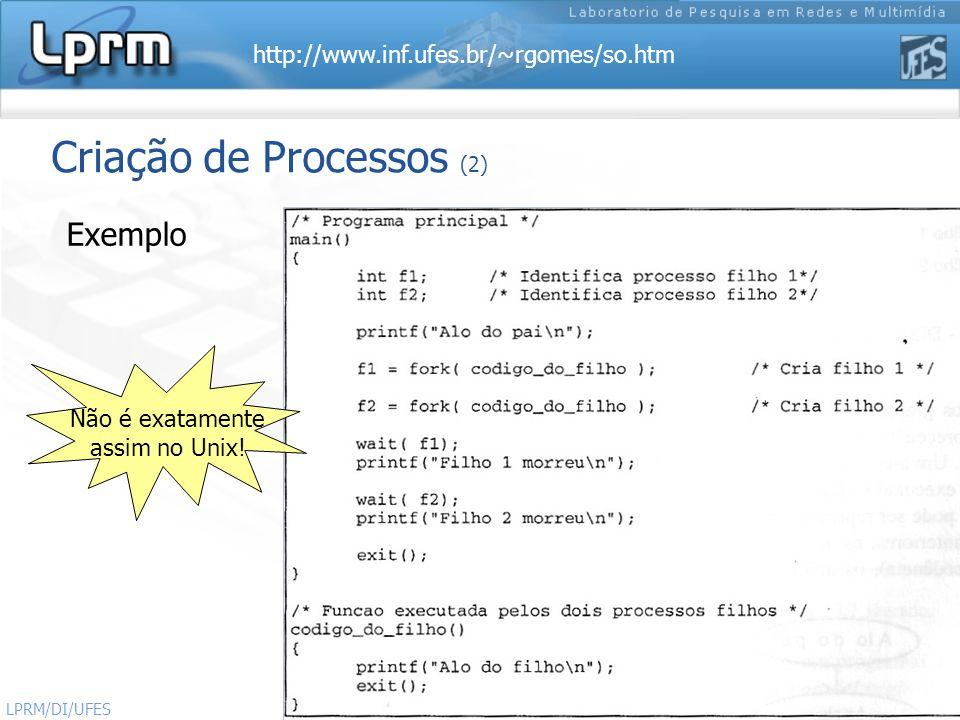 http://www.inf.ufes.br/~rgomes/so.htm Sistemas Operacionais LPRM/DI/UFES 3 Criação de Processos (2) Exemplo Não é exatamente assim no Unix!