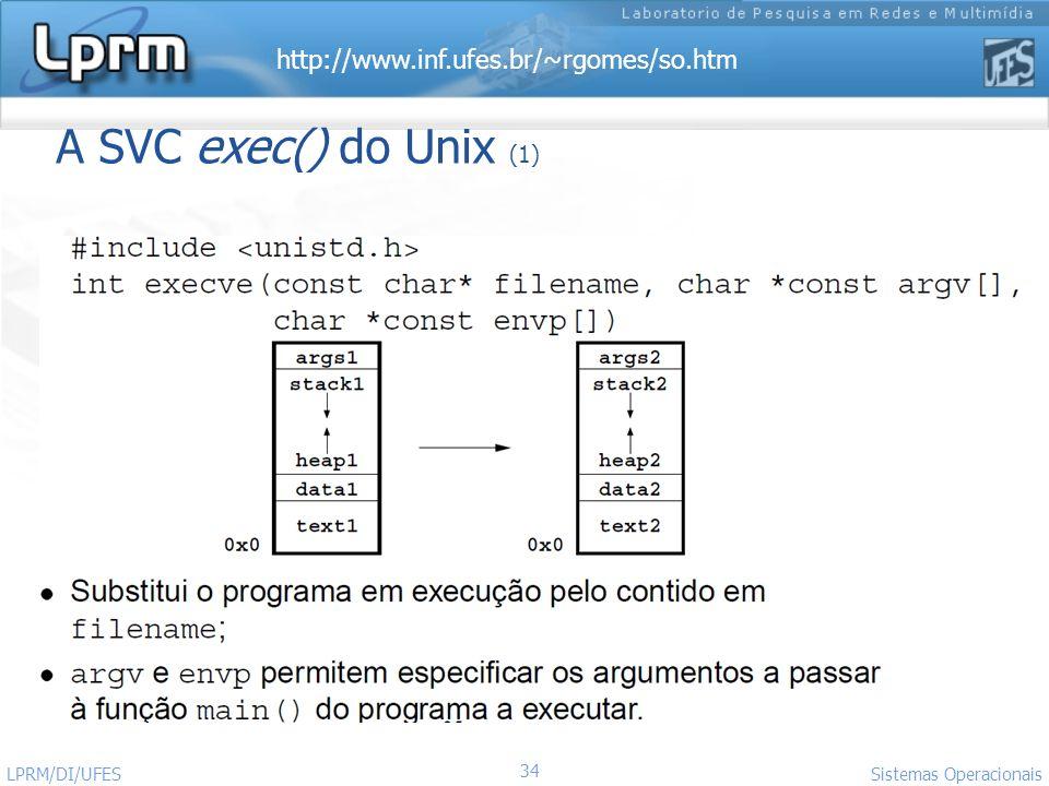 http://www.inf.ufes.br/~rgomes/so.htm Sistemas Operacionais LPRM/DI/UFES 34 A SVC exec() do Unix (1)