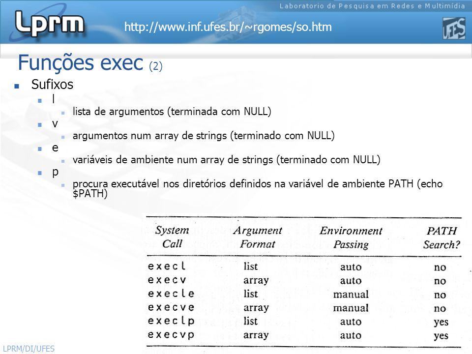 http://www.inf.ufes.br/~rgomes/so.htm Sistemas Operacionais LPRM/DI/UFES 38 Funções exec (2) Sufixos l lista de argumentos (terminada com NULL) v argu