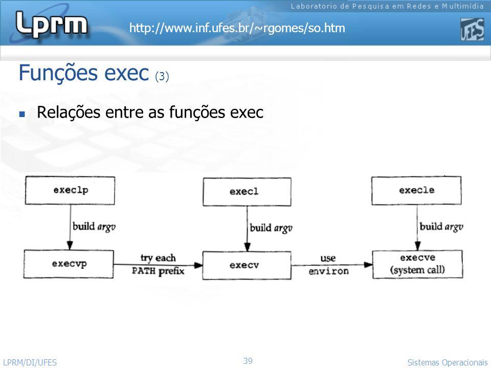 http://www.inf.ufes.br/~rgomes/so.htm Sistemas Operacionais LPRM/DI/UFES 39 Funções exec (3) Relações entre as funções exec