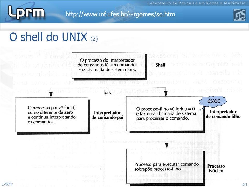 http://www.inf.ufes.br/~rgomes/so.htm Sistemas Operacionais LPRM/DI/UFES 45 O shell do UNIX (2) exec