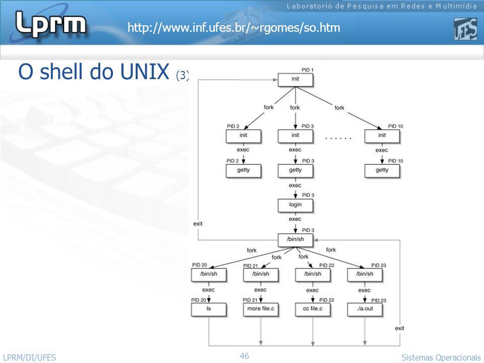 http://www.inf.ufes.br/~rgomes/so.htm Sistemas Operacionais LPRM/DI/UFES 46 O shell do UNIX (3)
