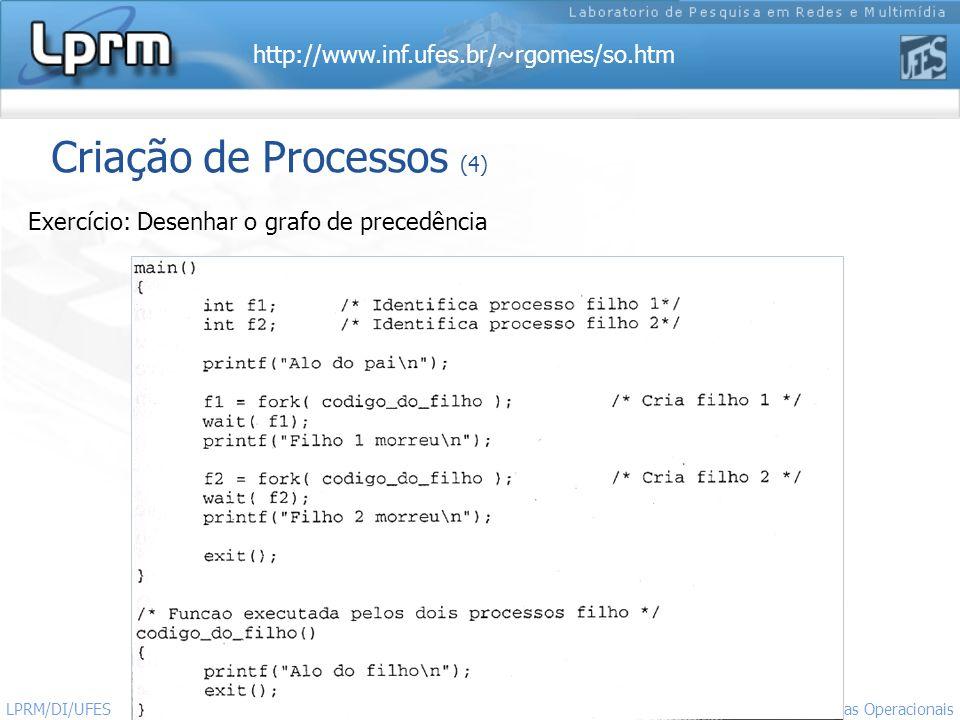 http://www.inf.ufes.br/~rgomes/so.htm Sistemas Operacionais LPRM/DI/UFES 5 Exercício: Desenhar o grafo de precedência Criação de Processos (4)