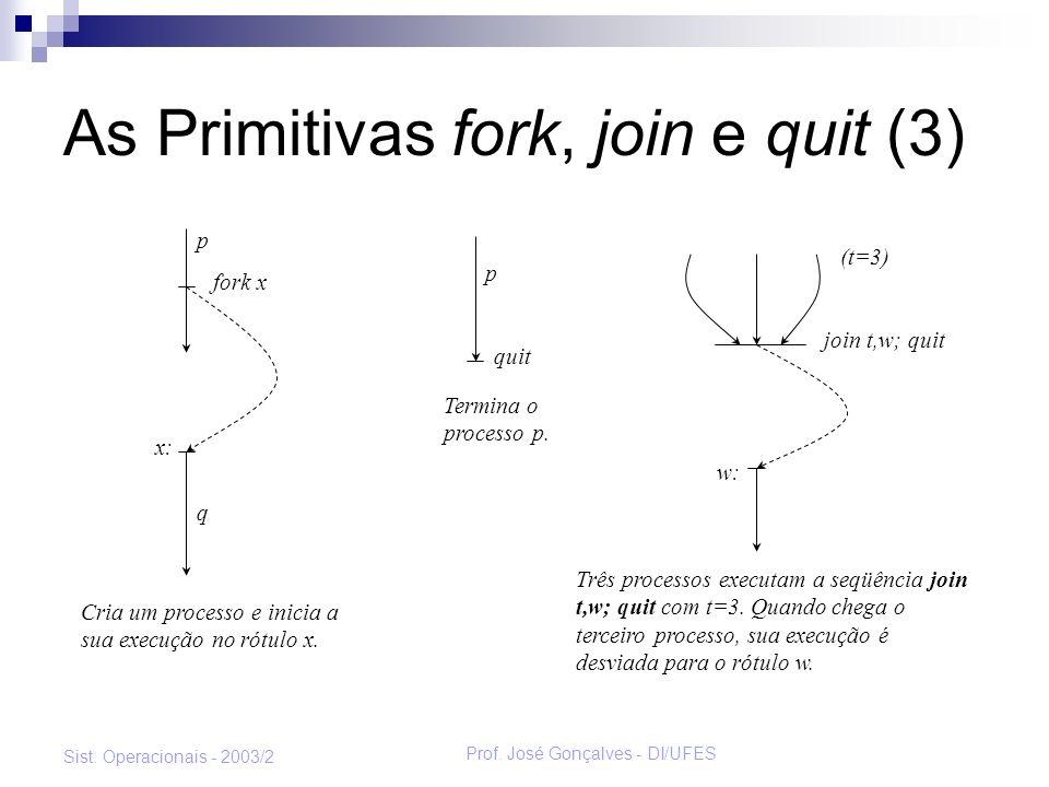 Prof. José Gonçalves - DI/UFES Sist. Operacionais - 2003/2 As Primitivas fork, join e quit (3) quit p p fork x x: q join t,w; quit w: (t=3) Cria um pr