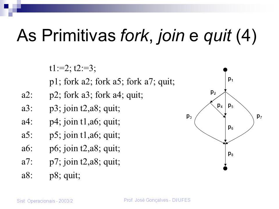 Prof. José Gonçalves - DI/UFES Sist. Operacionais - 2003/2 As Primitivas fork, join e quit (4) t1:=2; t2:=3; p1; fork a2; fork a5; fork a7; quit; a2:p