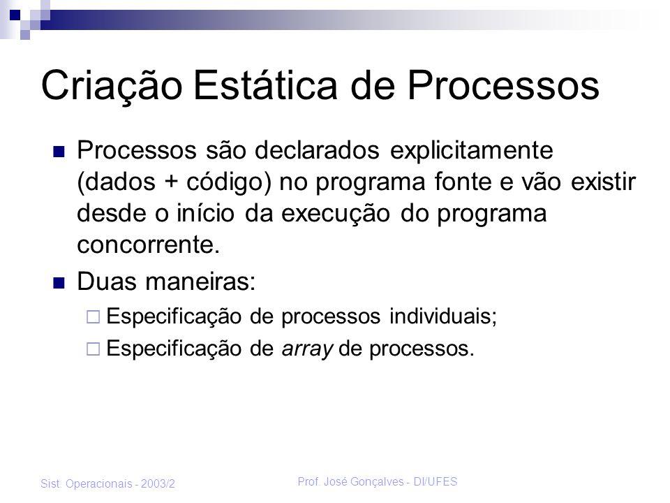 Prof. José Gonçalves - DI/UFES Sist. Operacionais - 2003/2 Criação Estática de Processos Processos são declarados explicitamente (dados + código) no p