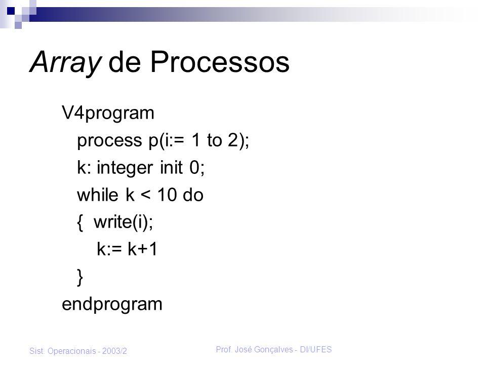 Prof. José Gonçalves - DI/UFES Sist. Operacionais - 2003/2 Array de Processos V4program process p(i:= 1 to 2); k: integer init 0; while k < 10 do { wr