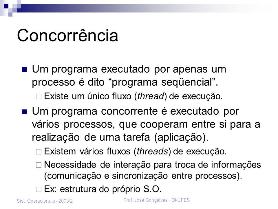 Prof. José Gonçalves - DI/UFES Sist. Operacionais - 2003/2 Concorrência Um programa executado por apenas um processo é dito programa seqüencial. Exist