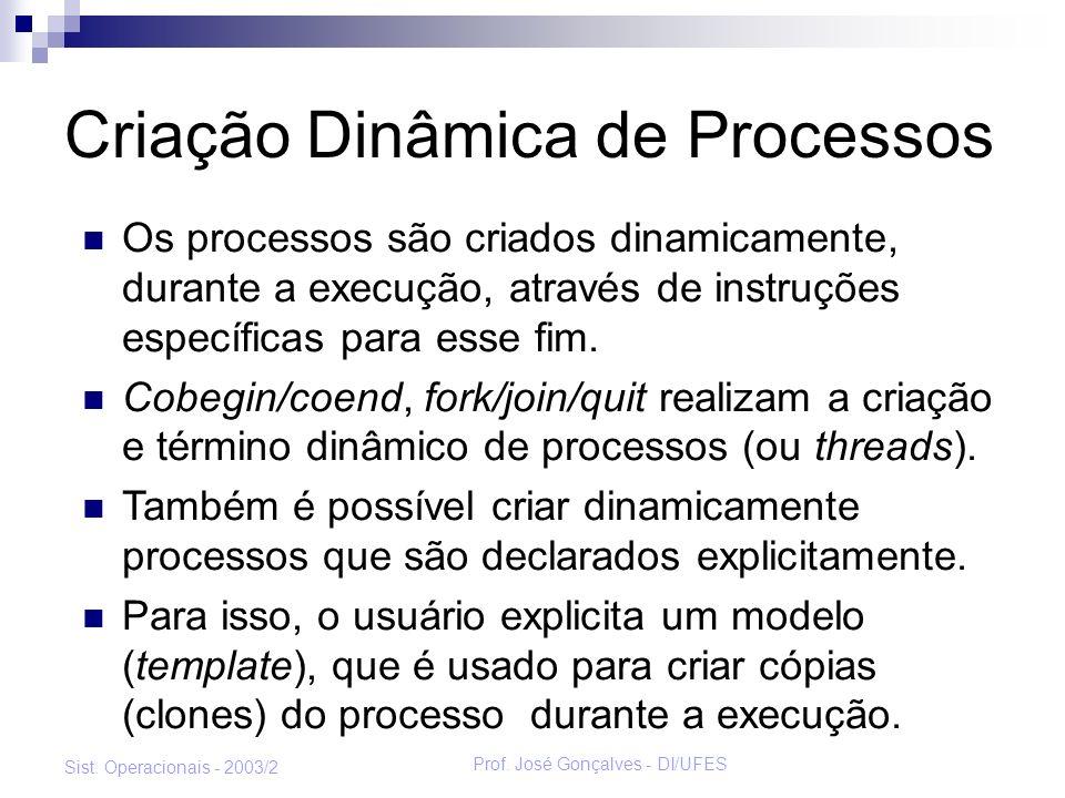 Prof. José Gonçalves - DI/UFES Sist. Operacionais - 2003/2 Criação Dinâmica de Processos Os processos são criados dinamicamente, durante a execução, a