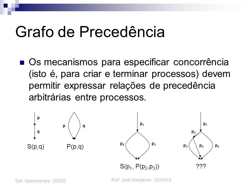Prof. José Gonçalves - DI/UFES Sist. Operacionais - 2003/2 Grafo de Precedência Os mecanismos para especificar concorrência (isto é, para criar e term