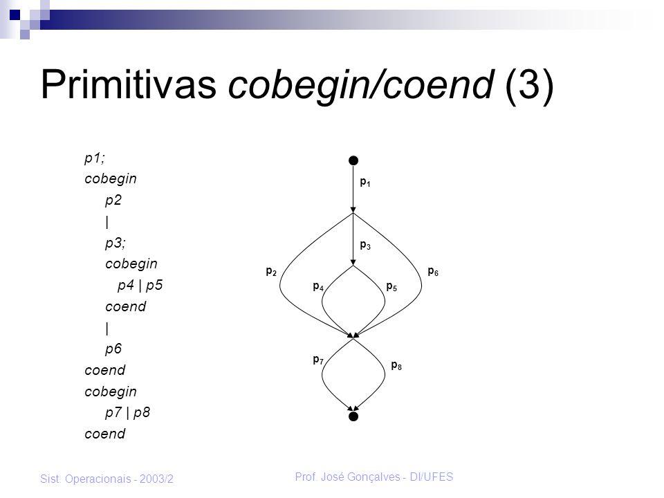 Prof. José Gonçalves - DI/UFES Sist. Operacionais - 2003/2 Primitivas cobegin/coend (3) p1; cobegin p2 | p3; cobegin p4 | p5 coend | p6 coend cobegin
