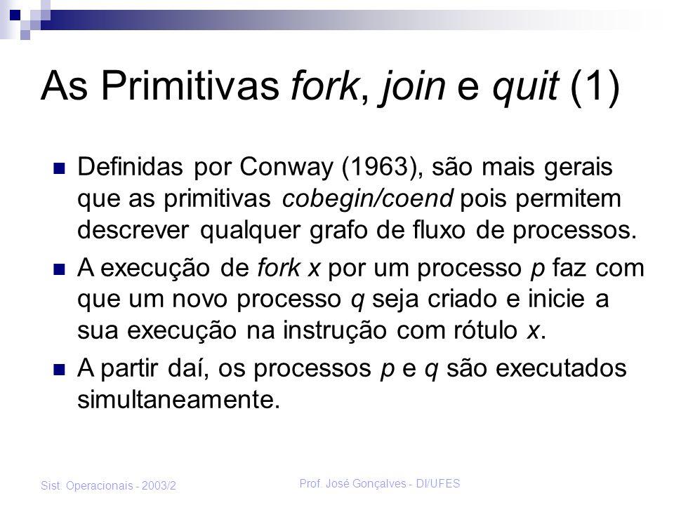 Prof. José Gonçalves - DI/UFES Sist. Operacionais - 2003/2 As Primitivas fork, join e quit (1) Definidas por Conway (1963), são mais gerais que as pri