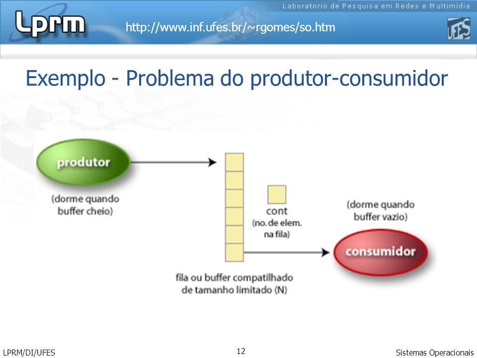 http://www.inf.ufes.br/~rgomes/so.htm Sistemas Operacionais LPRM/DI/UFES 12 Exemplo - Problema do produtor-consumidor