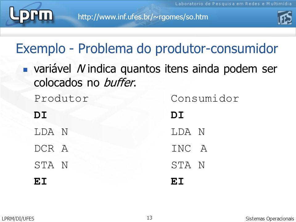 http://www.inf.ufes.br/~rgomes/so.htm Sistemas Operacionais LPRM/DI/UFES 13 Exemplo - Problema do produtor-consumidor variável N indica quantos itens