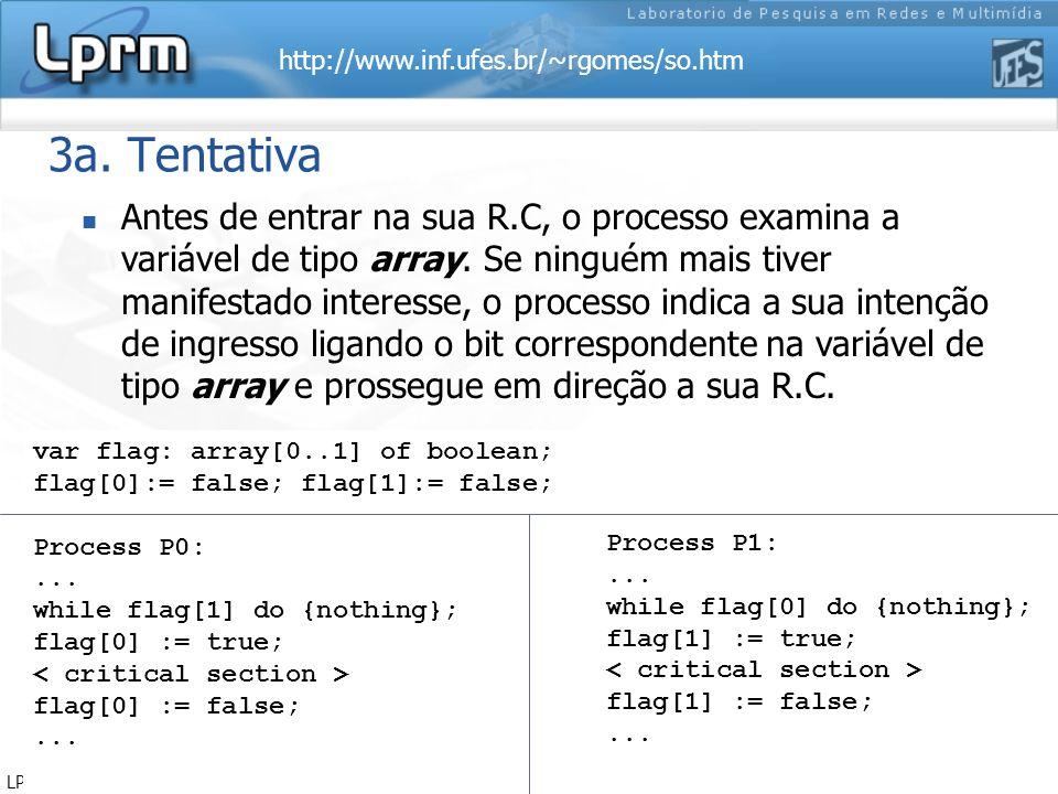 http://www.inf.ufes.br/~rgomes/so.htm Sistemas Operacionais LPRM/DI/UFES 23 3a. Tentativa Antes de entrar na sua R.C, o processo examina a variável de