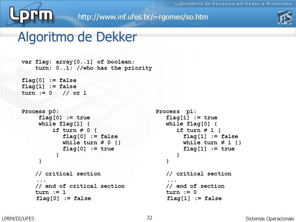 http://www.inf.ufes.br/~rgomes/so.htm Sistemas Operacionais LPRM/DI/UFES 32 Algoritmo de Dekker var flag: array[0..1] of boolean; turn: 0..1; //who ha