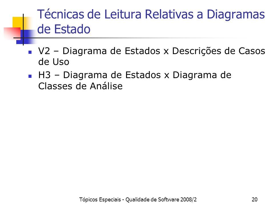 Tópicos Especiais - Qualidade de Software 2008/220 Técnicas de Leitura Relativas a Diagramas de Estado V2 – Diagrama de Estados x Descrições de Casos