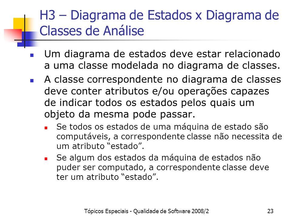 Tópicos Especiais - Qualidade de Software 2008/223 H3 – Diagrama de Estados x Diagrama de Classes de Análise Um diagrama de estados deve estar relacio