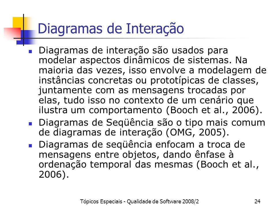 Tópicos Especiais - Qualidade de Software 2008/224 Diagramas de Interação Diagramas de interação são usados para modelar aspectos dinâmicos de sistema