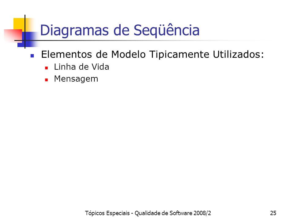 Tópicos Especiais - Qualidade de Software 2008/225 Diagramas de Seqüência Elementos de Modelo Tipicamente Utilizados: Linha de Vida Mensagem