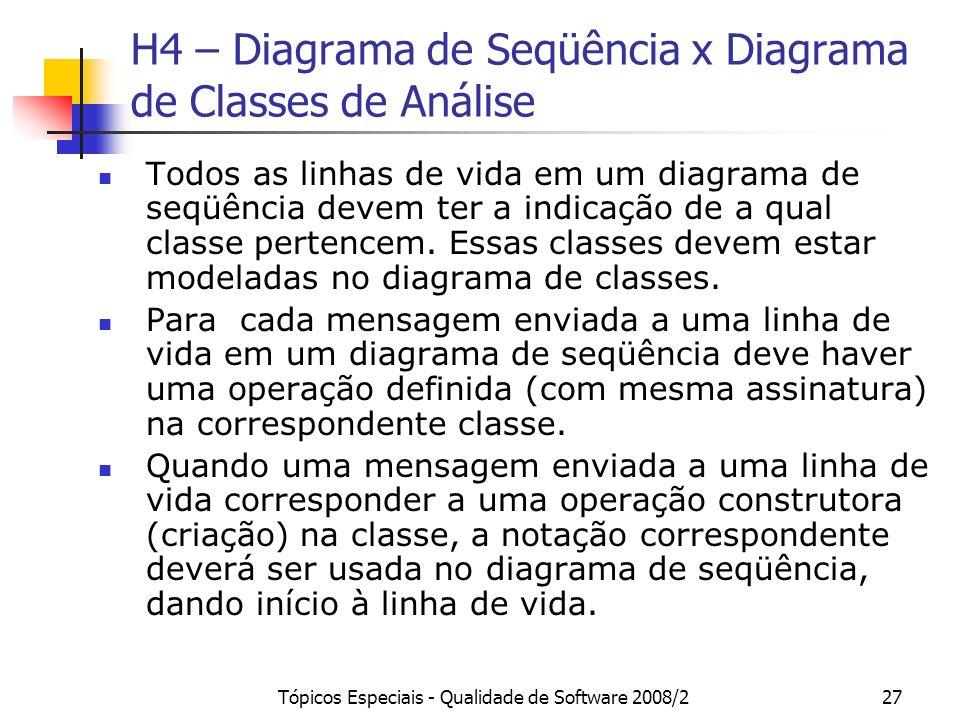 Tópicos Especiais - Qualidade de Software 2008/227 H4 – Diagrama de Seqüência x Diagrama de Classes de Análise Todos as linhas de vida em um diagrama