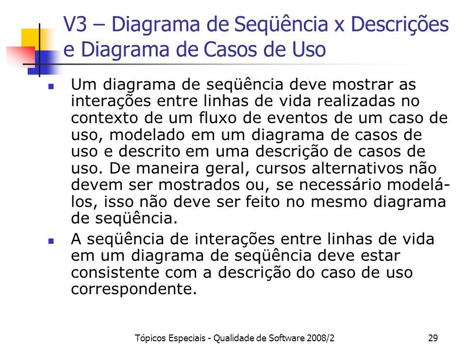 Tópicos Especiais - Qualidade de Software 2008/229 V3 – Diagrama de Seqüência x Descrições e Diagrama de Casos de Uso Um diagrama de seqüência deve mo