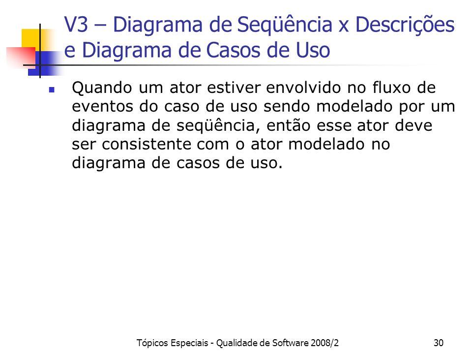 Tópicos Especiais - Qualidade de Software 2008/230 V3 – Diagrama de Seqüência x Descrições e Diagrama de Casos de Uso Quando um ator estiver envolvido