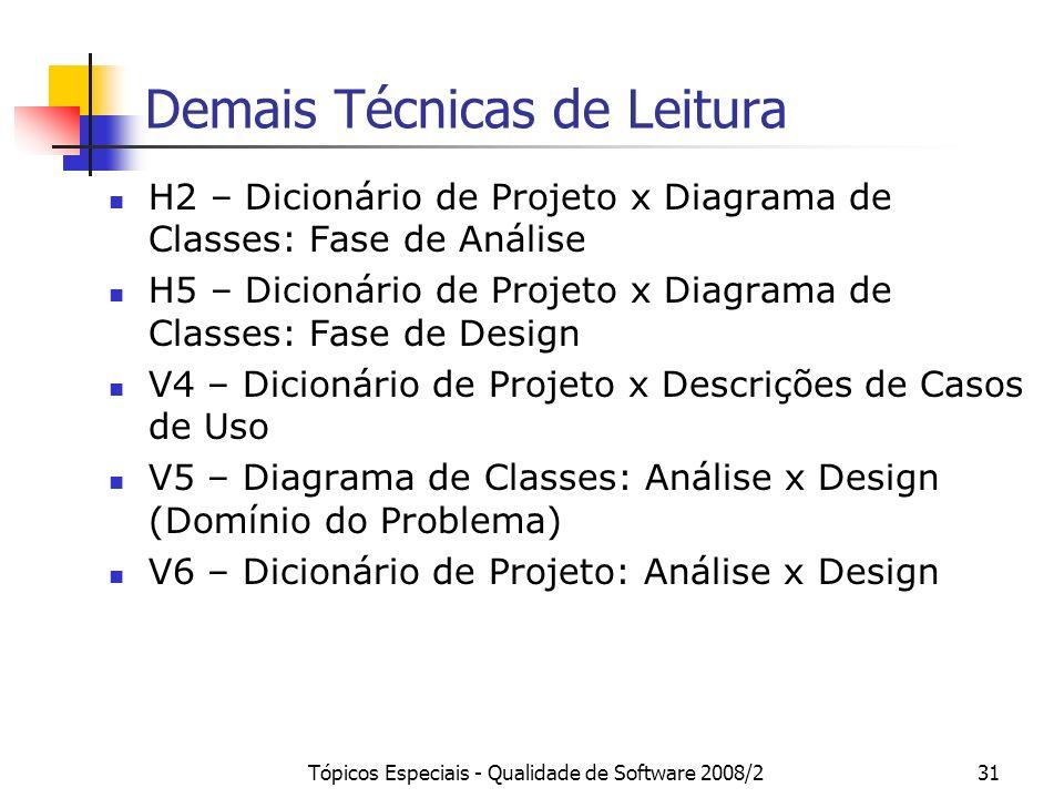 Tópicos Especiais - Qualidade de Software 2008/231 Demais Técnicas de Leitura H2 – Dicionário de Projeto x Diagrama de Classes: Fase de Análise H5 – D
