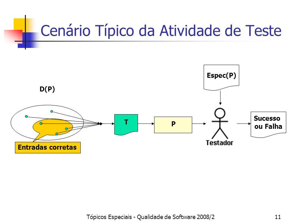 Tópicos Especiais - Qualidade de Software 2008/211 Cenário Típico da Atividade de Teste D(P) T P Espec(P) Sucesso ou Falha Entradas corretas