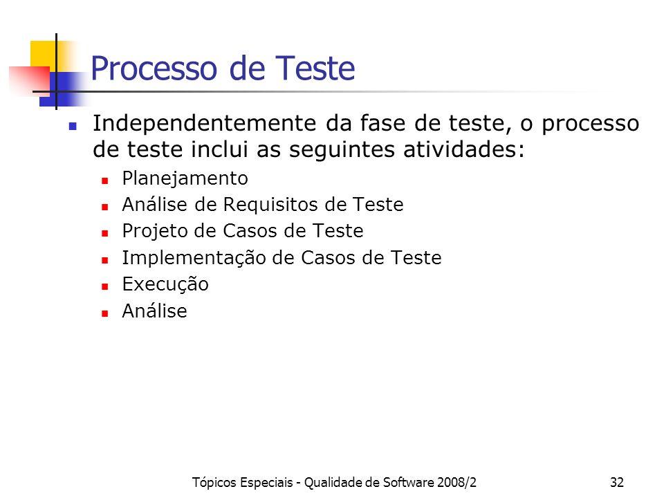Tópicos Especiais - Qualidade de Software 2008/232 Processo de Teste Independentemente da fase de teste, o processo de teste inclui as seguintes ativi
