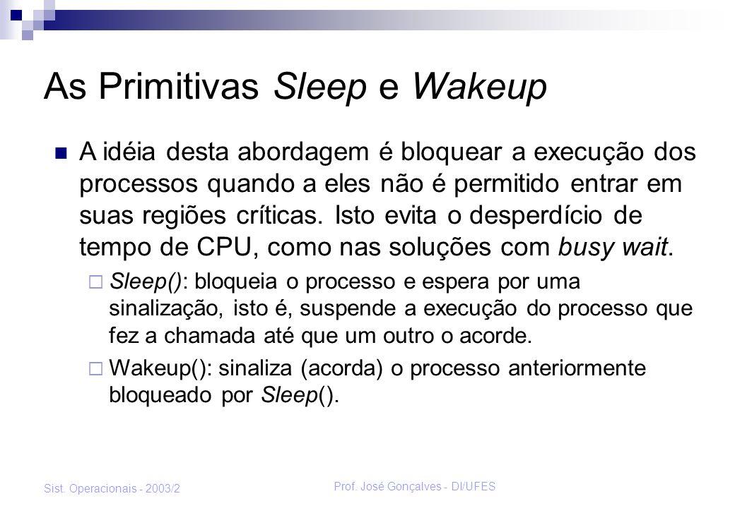 Prof. José Gonçalves - DI/UFES Sist. Operacionais - 2003/2 As Primitivas Sleep e Wakeup A idéia desta abordagem é bloquear a execução dos processos qu
