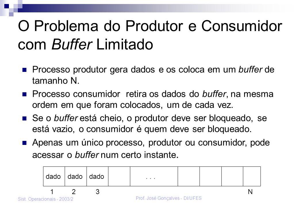 Prof. José Gonçalves - DI/UFES Sist. Operacionais - 2003/2 O Problema do Produtor e Consumidor com Buffer Limitado Processo produtor gera dados e os c