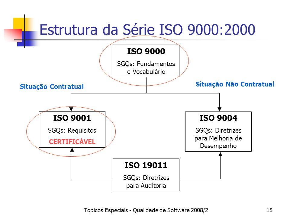 Tópicos Especiais - Qualidade de Software 2008/218 Estrutura da Série ISO 9000:2000 ISO 9000 SGQs: Fundamentos e Vocabulário ISO 9001 SGQs: Requisitos