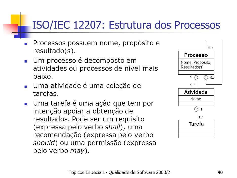 Tópicos Especiais - Qualidade de Software 2008/240 ISO/IEC 12207: Estrutura dos Processos Processos possuem nome, propósito e resultado(s). Um process
