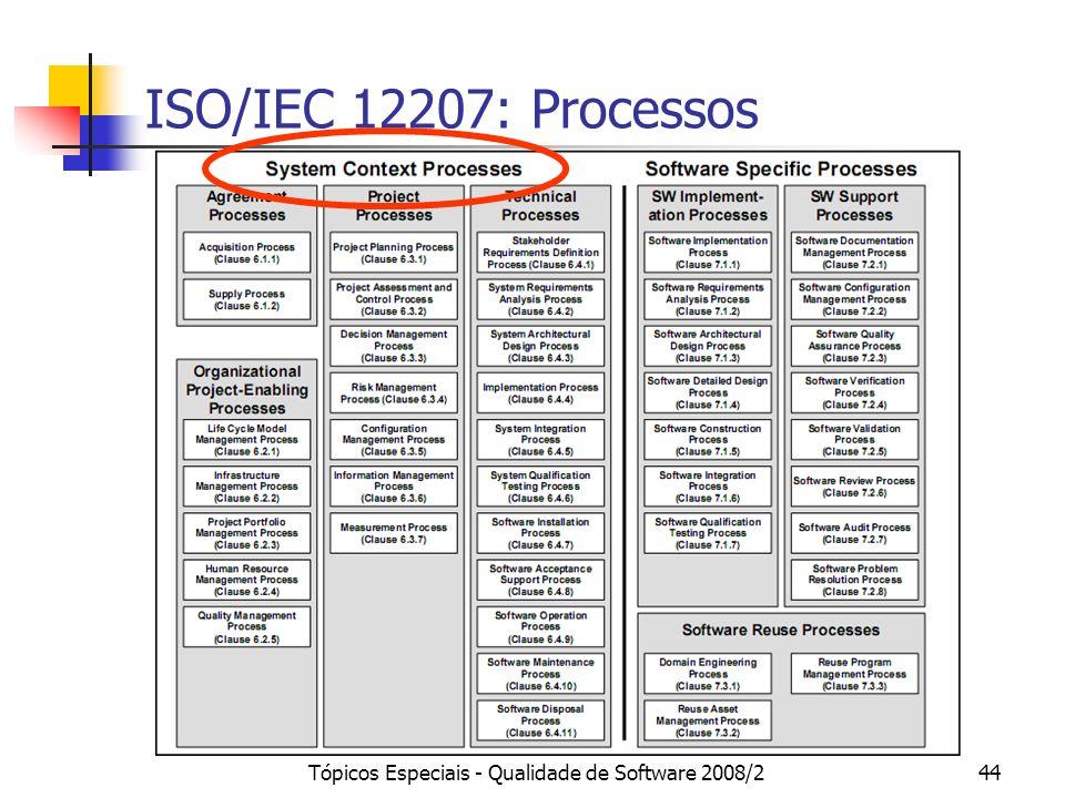Tópicos Especiais - Qualidade de Software 2008/244 ISO/IEC 12207: Processos