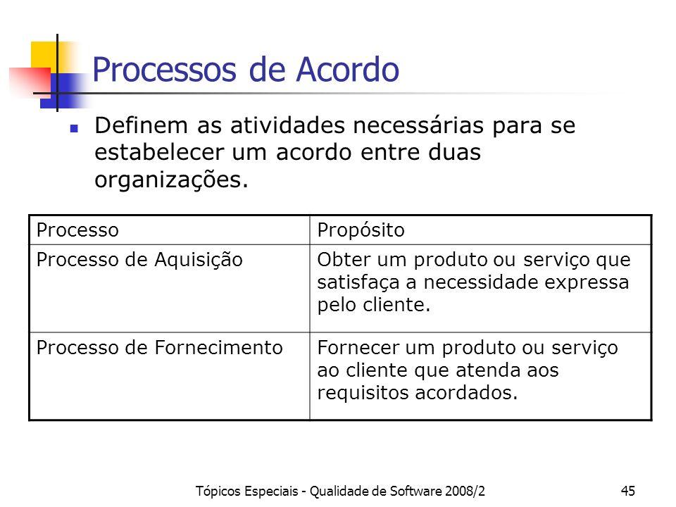 Tópicos Especiais - Qualidade de Software 2008/245 Processos de Acordo Definem as atividades necessárias para se estabelecer um acordo entre duas orga