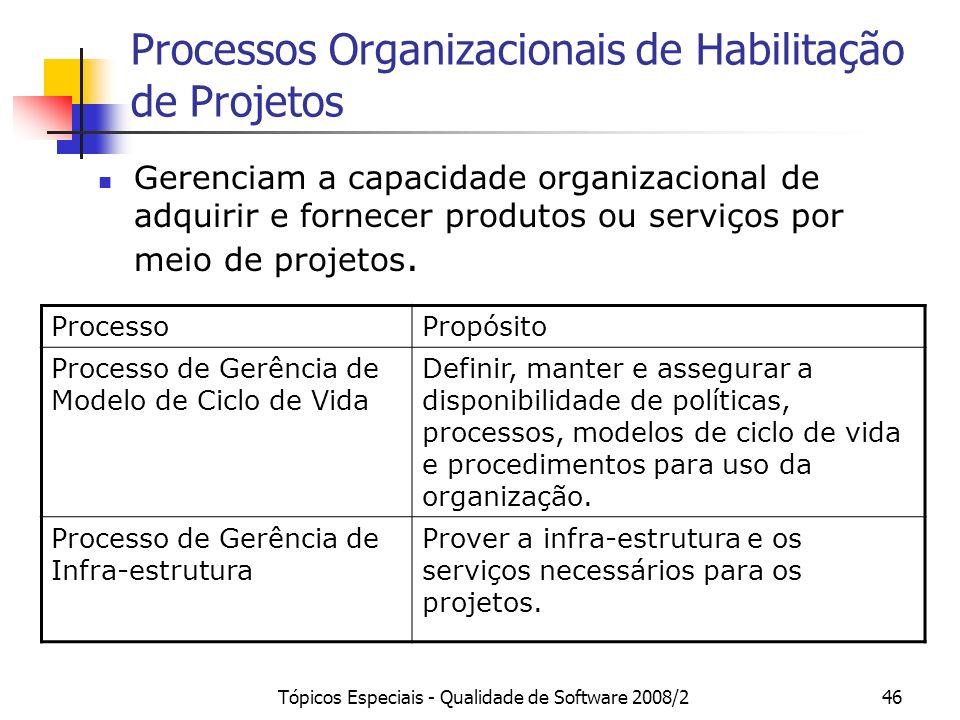 Tópicos Especiais - Qualidade de Software 2008/246 Processos Organizacionais de Habilitação de Projetos Gerenciam a capacidade organizacional de adqui