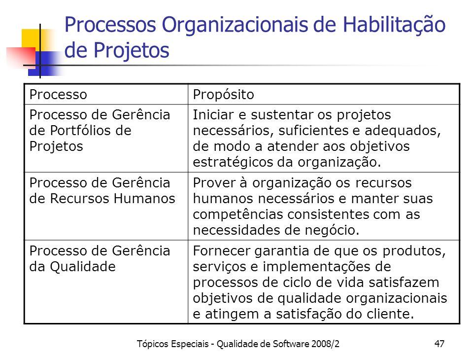 Tópicos Especiais - Qualidade de Software 2008/247 Processos Organizacionais de Habilitação de Projetos ProcessoPropósito Processo de Gerência de Port