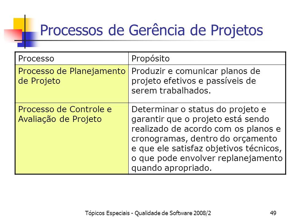 Tópicos Especiais - Qualidade de Software 2008/249 Processos de Gerência de Projetos ProcessoPropósito Processo de Planejamento de Projeto Produzir e