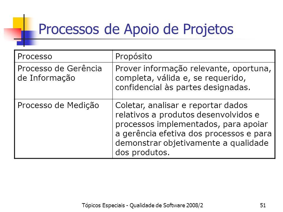 Tópicos Especiais - Qualidade de Software 2008/251 Processos de Apoio de Projetos ProcessoPropósito Processo de Gerência de Informação Prover informaç