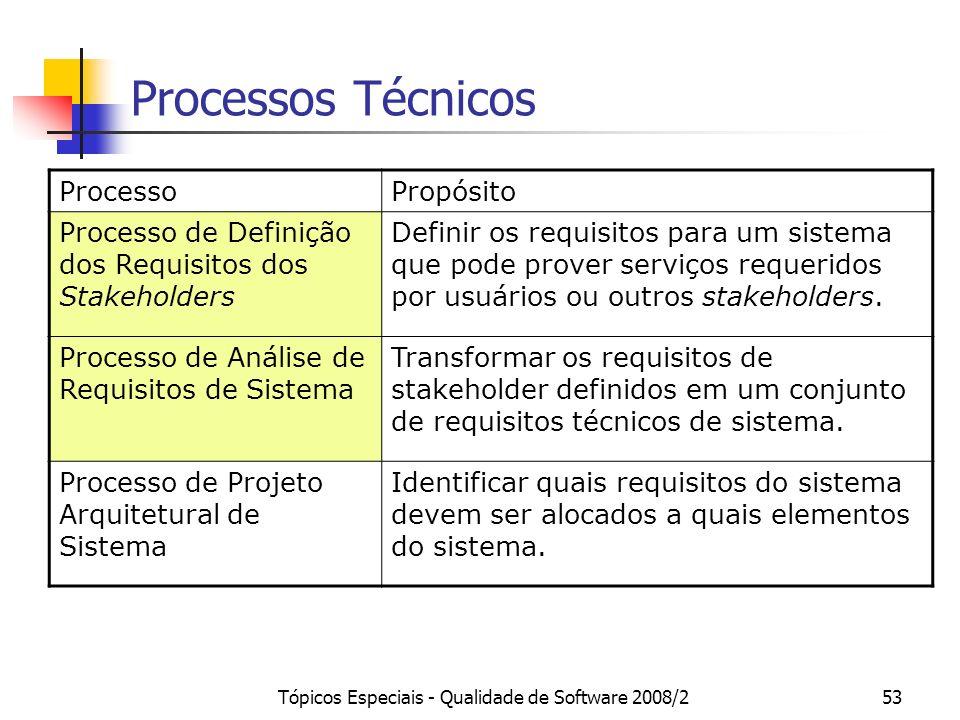 Tópicos Especiais - Qualidade de Software 2008/253 Processos Técnicos ProcessoPropósito Processo de Definição dos Requisitos dos Stakeholders Definir