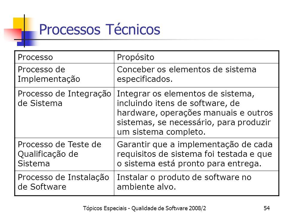 Tópicos Especiais - Qualidade de Software 2008/254 Processos Técnicos ProcessoPropósito Processo de Implementação Conceber os elementos de sistema esp
