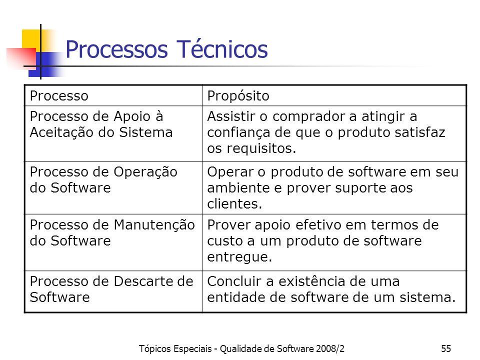 Tópicos Especiais - Qualidade de Software 2008/255 Processos Técnicos ProcessoPropósito Processo de Apoio à Aceitação do Sistema Assistir o comprador